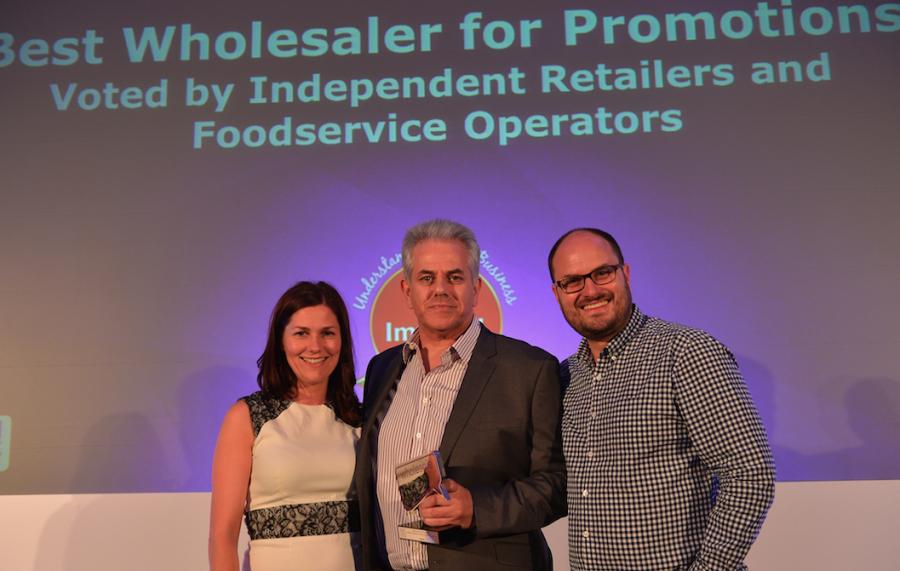 Best Wholesaler for Promotions